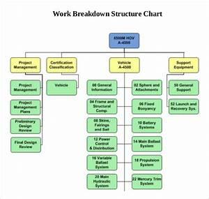 Sample Wbs Chart