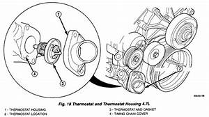 Location Of The Thermostat For A 2001 Dodge Durango With 4 7