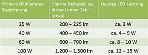 Lumen Watt Tabelle Led : ratgeber leds worauf muss ich achten ~ Eleganceandgraceweddings.com Haus und Dekorationen