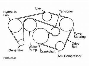 05 Ford Taurus Serpentine Belt Diagram