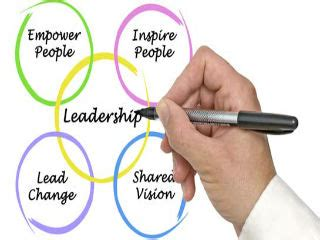 choose  leadership style analyses ebr
