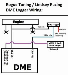 Dme Logger At Lindsey Racing
