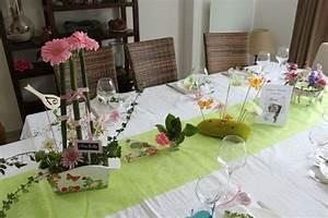 Décoration Table Bapteme Fille : decoration table bapteme decoration home 2016 ~ Farleysfitness.com Idées de Décoration