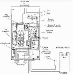 standby generator transfer switch wiring diagram wiring With wiring a generator
