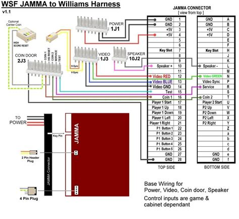 Jamma Harness Wiring Diagram Coin Door  Sony Stereo Wire