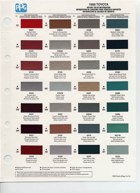 paint code for toyota 1998 toyota paint codes