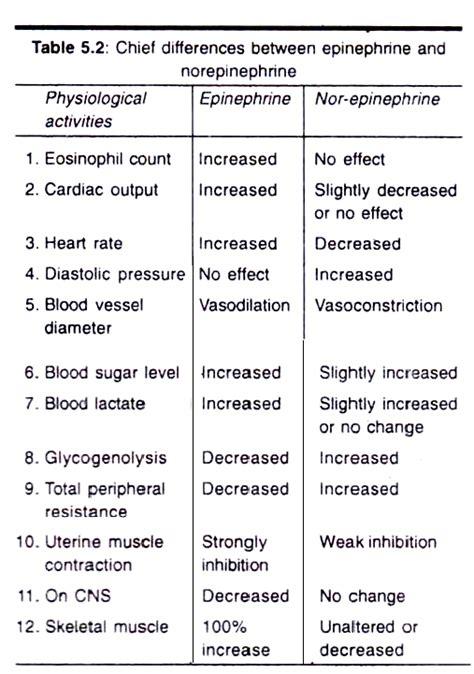 adrenal medullary hormones functions