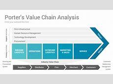 Value Chain Analysis Keynote Presentation Template