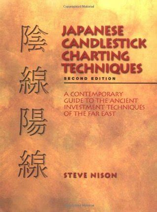 japanese candlestick charting techniques  contemporary