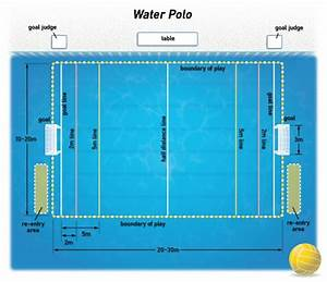 Dimension Polo 6 : pin by stefan fusenich on waterpolo btec sport pinterest water polo polos and water ~ Medecine-chirurgie-esthetiques.com Avis de Voitures