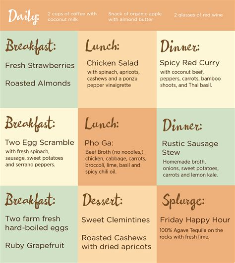 cuisine diet healthy plan for healthy healthy o healthy