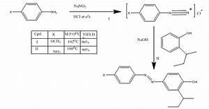 Scheme I Oxidation Stability Study The Oxidation Test Was