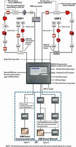 6300 Fire Alarm Control Panel