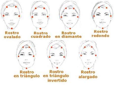 estilismos tipos de ovalos faciales