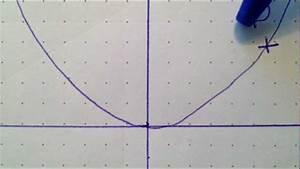 Steigung Berechnen : steigung einer parabel berechnen mathe anleitung youtube ~ Themetempest.com Abrechnung