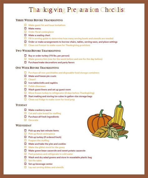 thanksgiving list of foods thanksgiving dinner checklist food thanksgiving