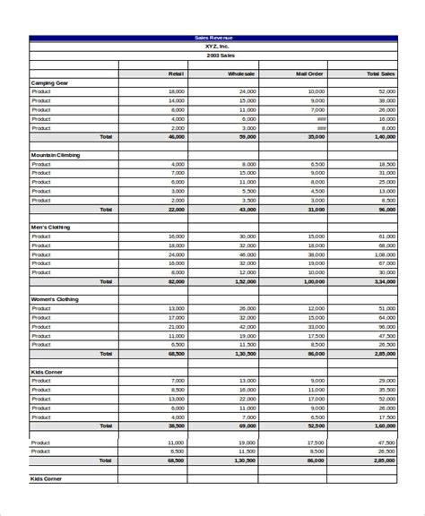 sales report template   excel word  document