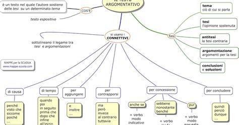 Testo Argomentativo Su by Mappe Per La Scuola Testo Argomentativo