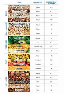 High Fibre Foods Healthy Living Ww Uk