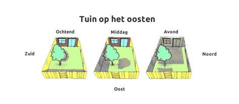 berekening zon in tuin zon en schaduw tuinfo nl