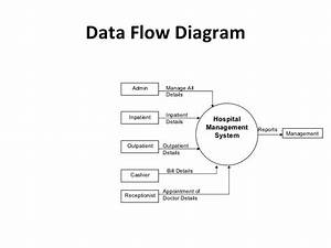 Revenue Cycle Management Hospital System Flowchart Diagram  U2013 Freetruth Info