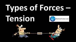 Types Of Forces - Tension