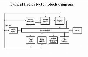 Designing Overvoltage Protection For Fire Detection