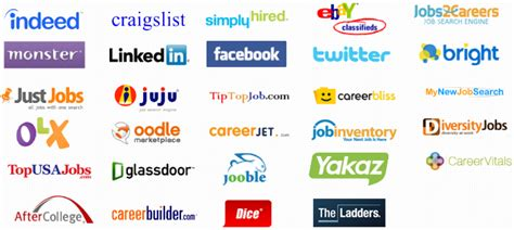 Best Job Search Sites In 2016