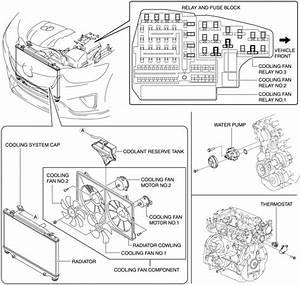 Mazda Cx-5 Service  U0026 Repair Manual - Cooling System