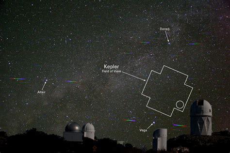 Kepler Mission...