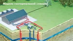 Мировая гидроэнергетика настоящее и будущее Энергетика и промышленность России № 0102 189190 январь 2012 года .