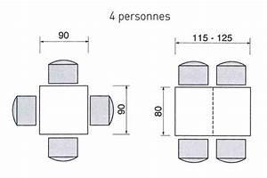 cuisine ou salle a manger quel espace prevoir pour une With deco cuisine pour table salle a manger 4 personnes