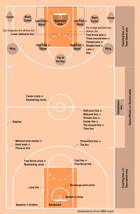 basketball court dimensions msf sports basketball