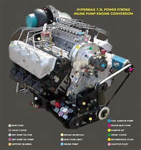Hypermax Ford Power Stroke Diesel Engine Performance Parts
