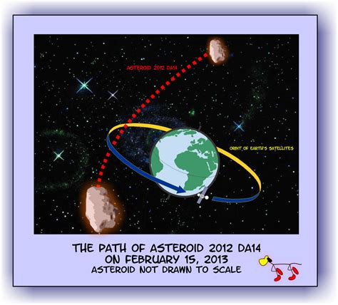 Meteor vs Asteroid vs Comet - Pics about space