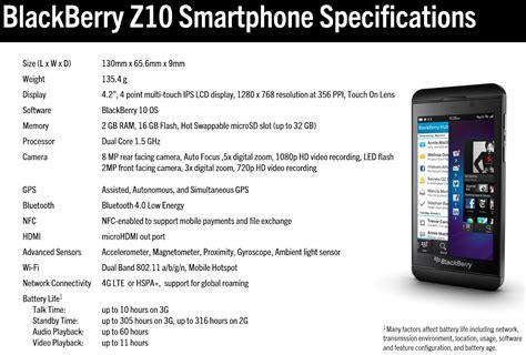 blackberry z10 the mybroadband review