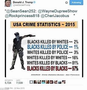 Donald Trump retweets made-up statistics about black ...