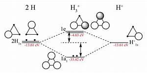 File Trihydrogen-cation-mo-diagram Svg
