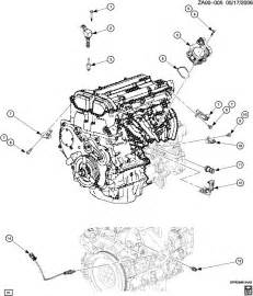 similiar gm ecotec motor digram keywords chevy bu 2 2 ecotec engine diagrams 2007 saturn ion 2 2 engine