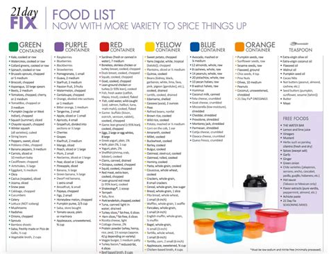 day fix food list printable   simple tips  meal prep