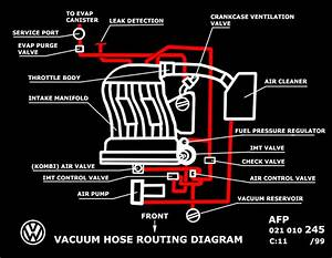 Vacuum System  Afp Engine