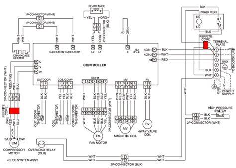 ferrite chokes emi filtering hvac circuits rfi noise