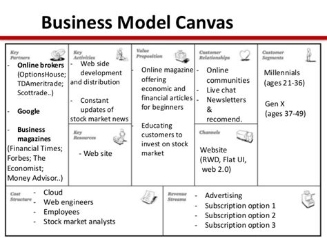 online sales business plan business plan for online magazine business for sale in