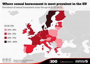 Chart: Where sexual harassment is most prevalent in the EU ...
