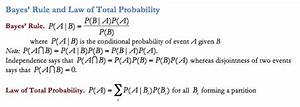 Problems in Pro... Bayes Theorem Quotes