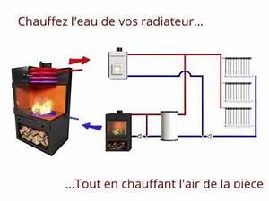 Poele A Granule Hydraulique : chaudi re de salon ddg youtube ~ Farleysfitness.com Idées de Décoration
