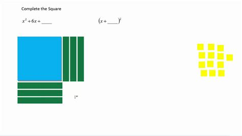 Algebra Tiles Completing The Square by Complete The Square With Algebra Tiles