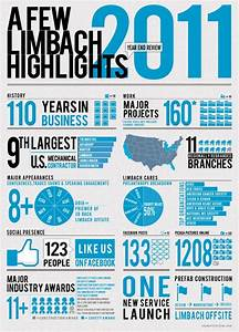 10 best Infographics images on Pinterest | Info graphics ...
