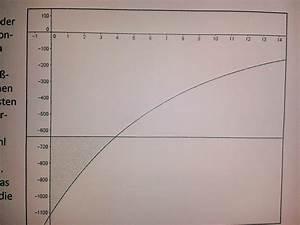 Unbestimmte Integrale Berechnen : integrale forum mathematik ~ Themetempest.com Abrechnung