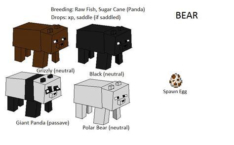 bear minecraft fanfictions wiki fandom powered  wikia